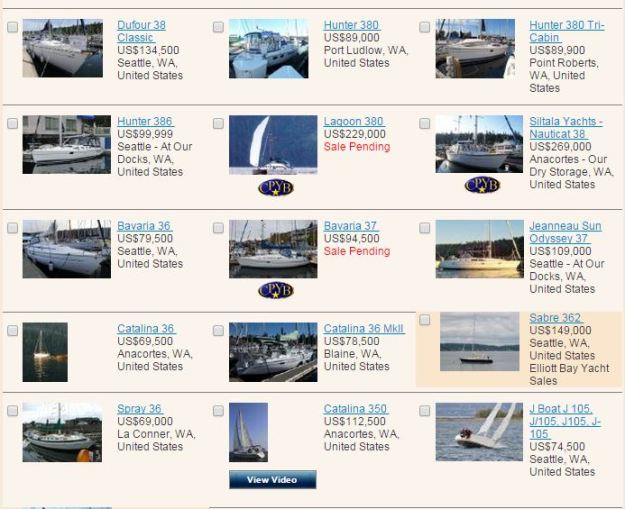 10-20 year old 32-39' boats on the market in WA (25 as of 1/8/15)